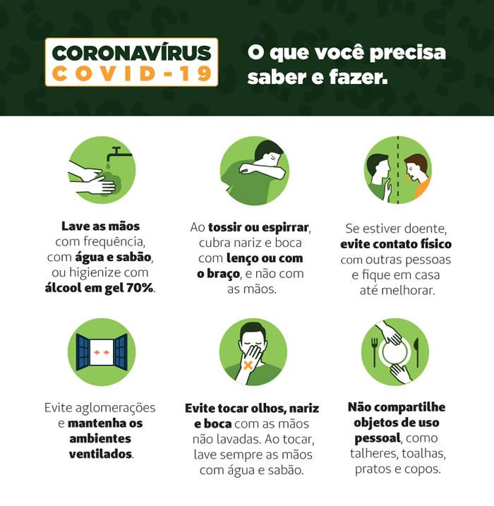 Coronavírus - O que você precisa saber e fazer